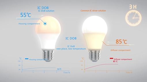ĐÈN LED BULB DOB 20W (DOB-LB-20-T5)